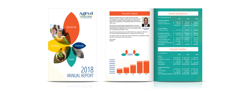 annual report 2018 Ag Fed Credit Union